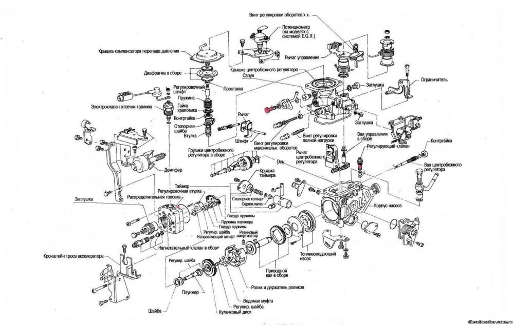 дизельного двигателя с