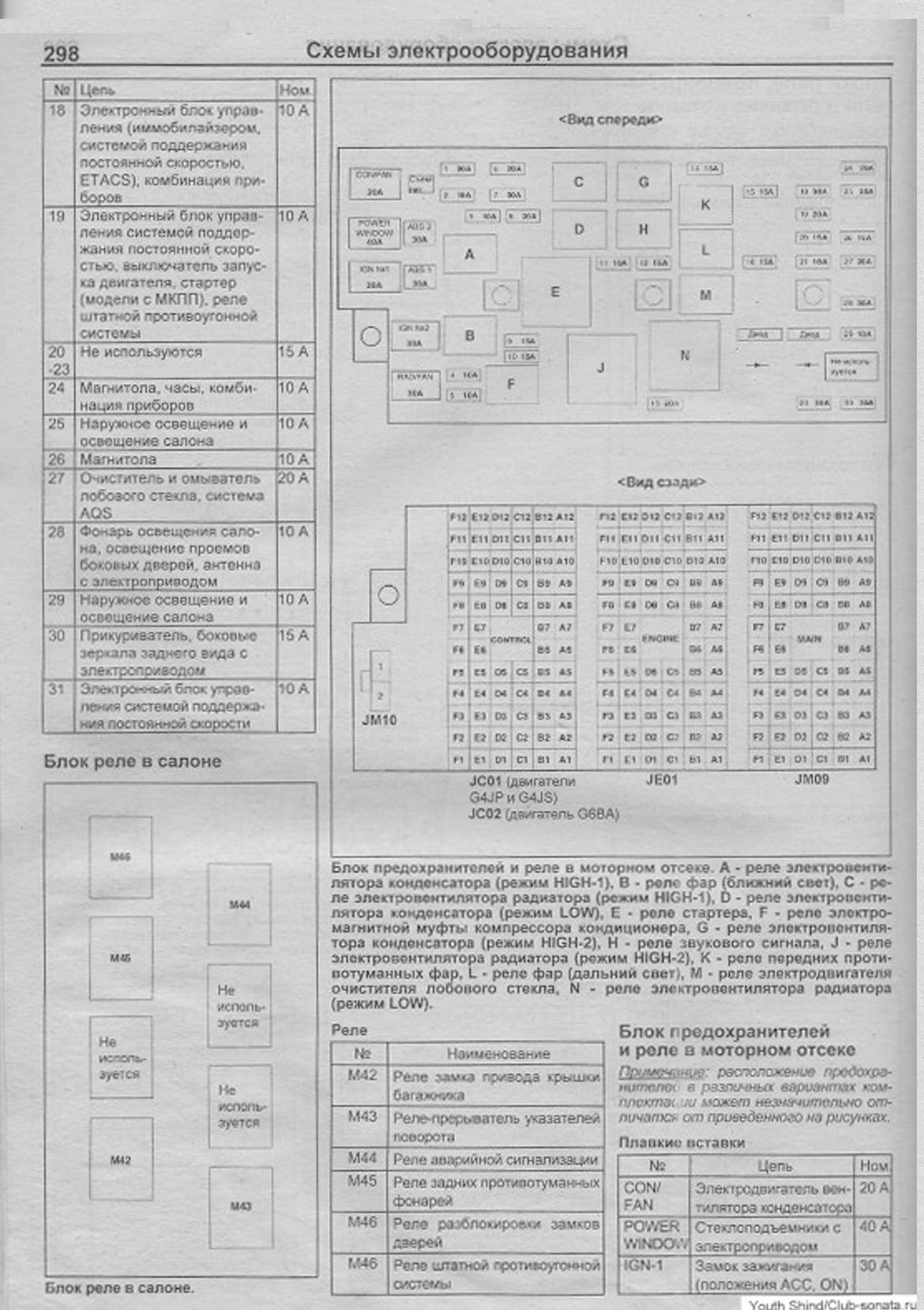 Hyundai sonata yf предохранители схема