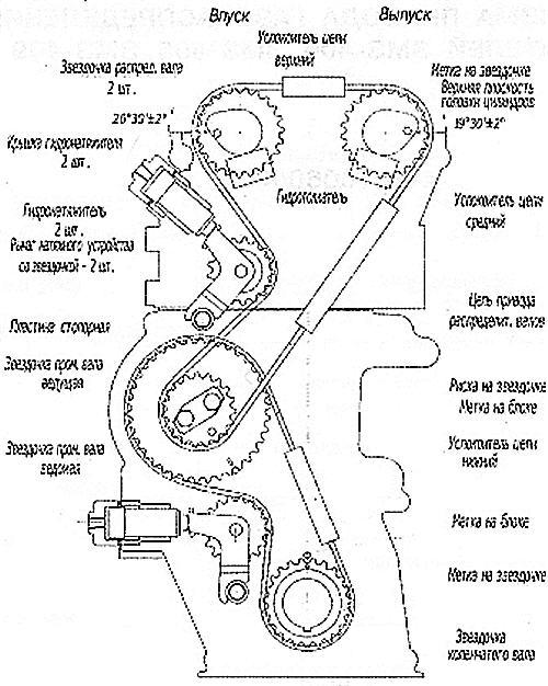 Зажигание На Инжекторном Двигатели 406